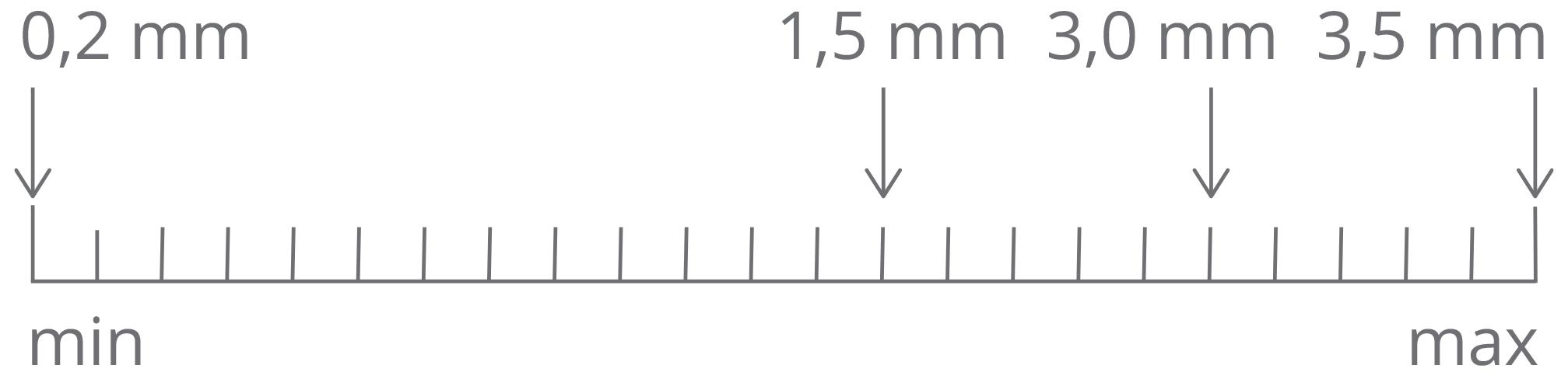 oeka-tech-skala-blechdicken